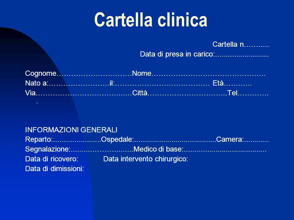 Cartella clinica Cartella n……..... Data di presa in carico:.......................... Cognome………………………….Nome……………………………………….. Nato a:…………………….il:……………