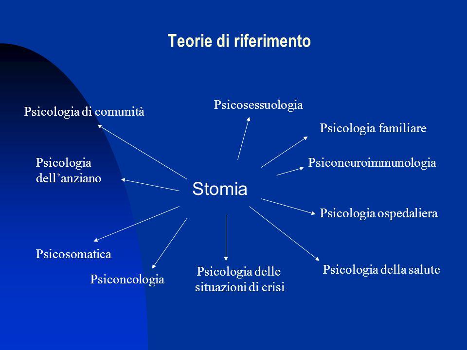 Teorie di riferimento Stomia Psicosessuologia Psicologia di comunità Psicologia dell'anziano Psicosomatica Psiconcologia Psicologia della salute Psico