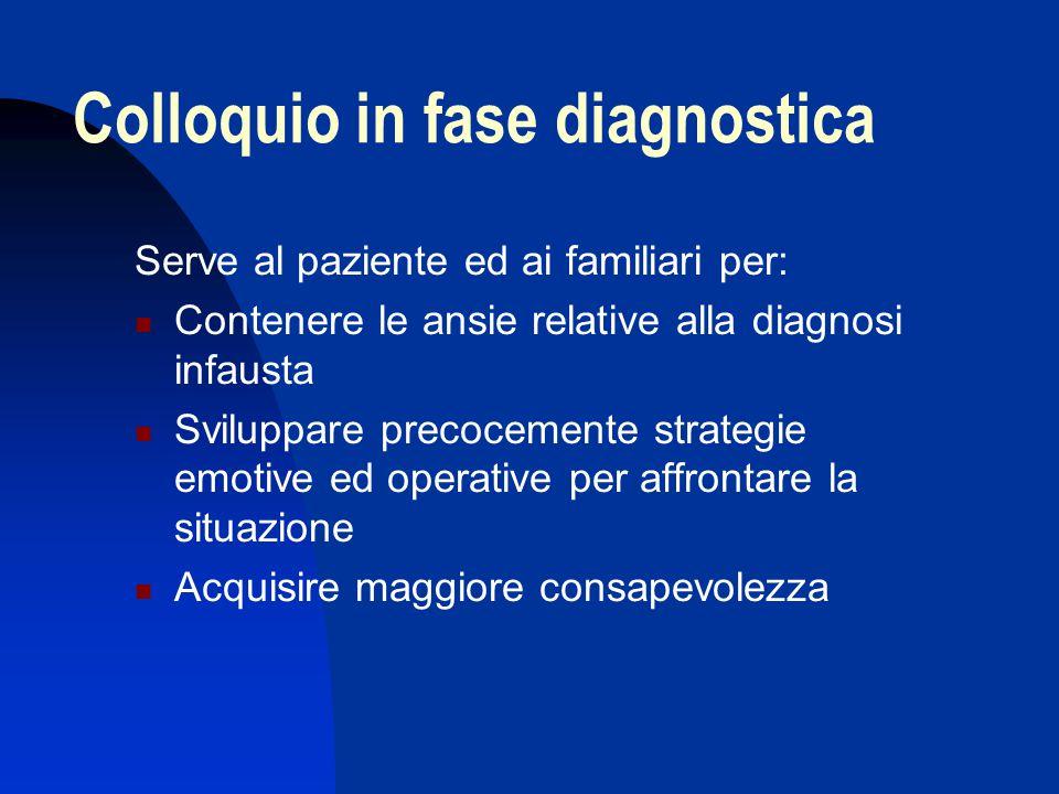 Colloquio in fase diagnostica Serve al paziente ed ai familiari per:  Contenere le ansie relative alla diagnosi infausta  Sviluppare precocemente st
