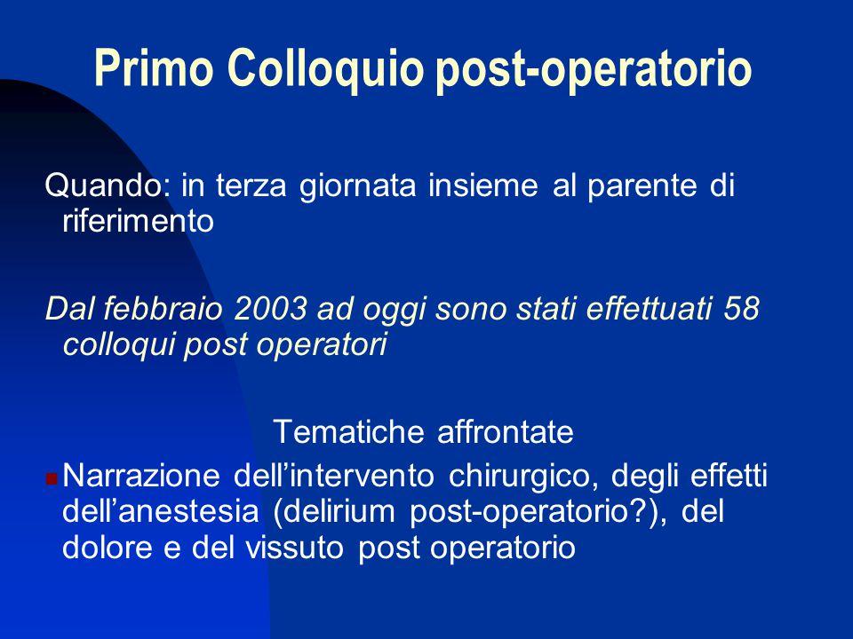 Primo Colloquio post-operatorio Quando: in terza giornata insieme al parente di riferimento Dal febbraio 2003 ad oggi sono stati effettuati 58 colloqu