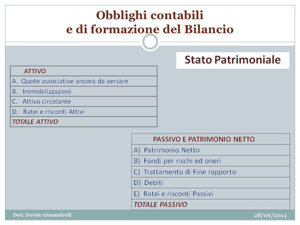 Obblighi contabili e di formazione del Bilancio Dott. Davide Alessandrelli 28/06/2014