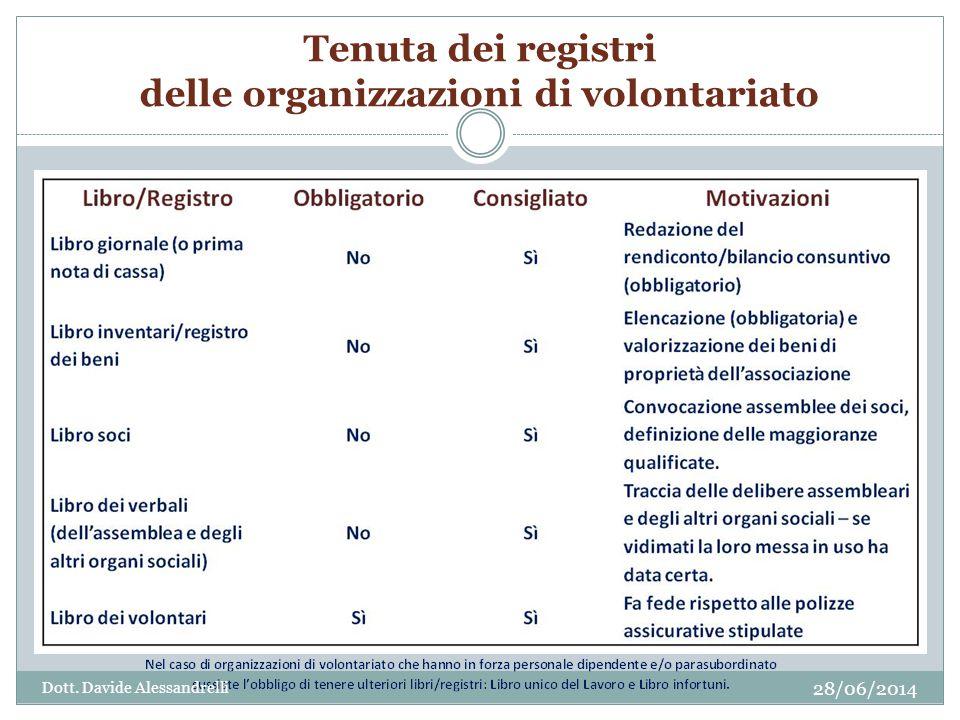 Tenuta dei registri delle organizzazioni di volontariato Dott. Davide Alessandrelli 28/06/2014
