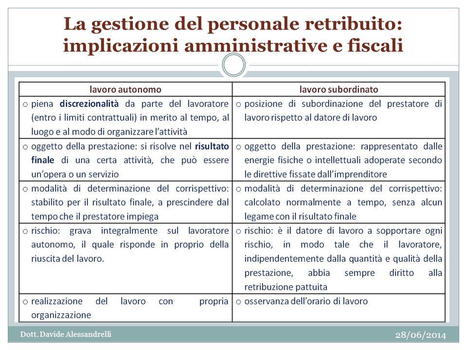 La gestione del personale retribuito: implicazioni amministrative e fiscali Dott.