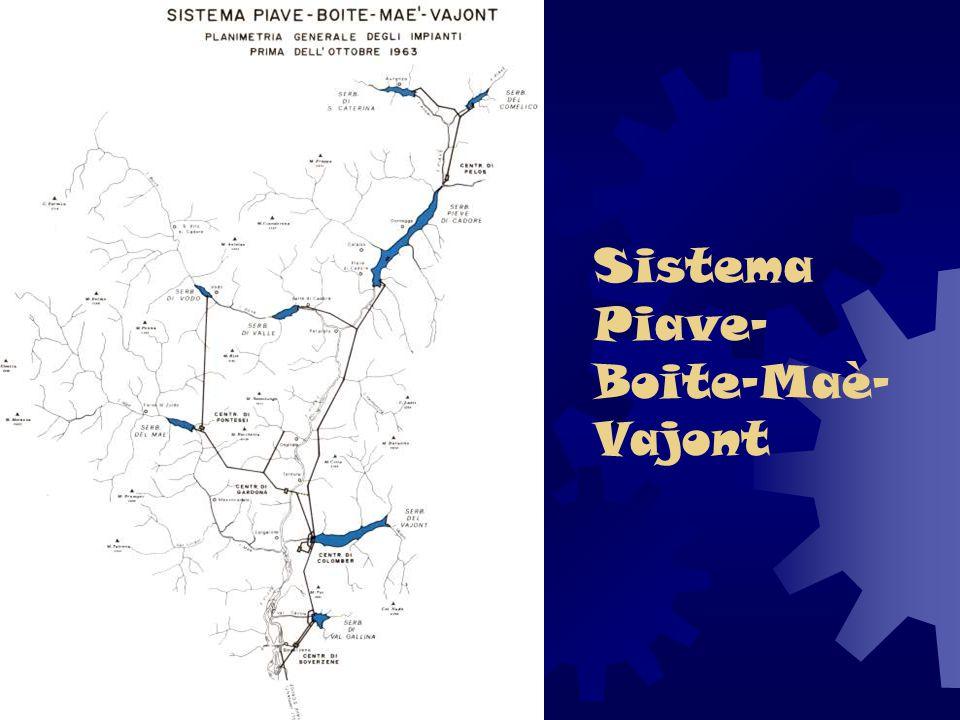 Sistema Piave- Boite-Maè- Vajont