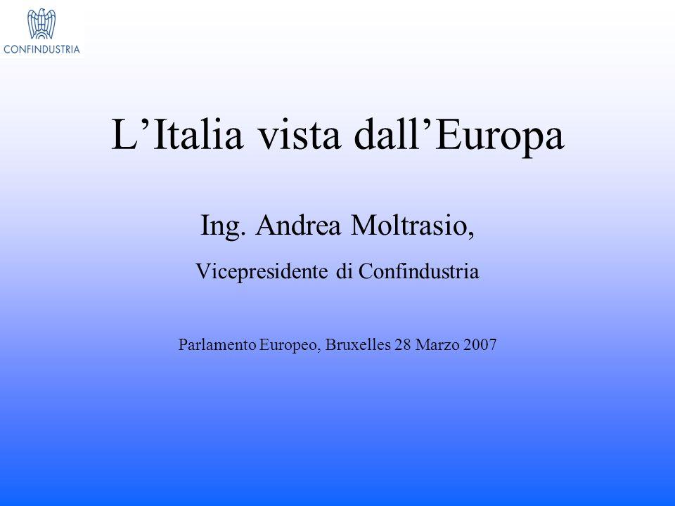 L'Italia vista dall'Europa Ing. Andrea Moltrasio, Vicepresidente di Confindustria Parlamento Europeo, Bruxelles 28 Marzo 2007
