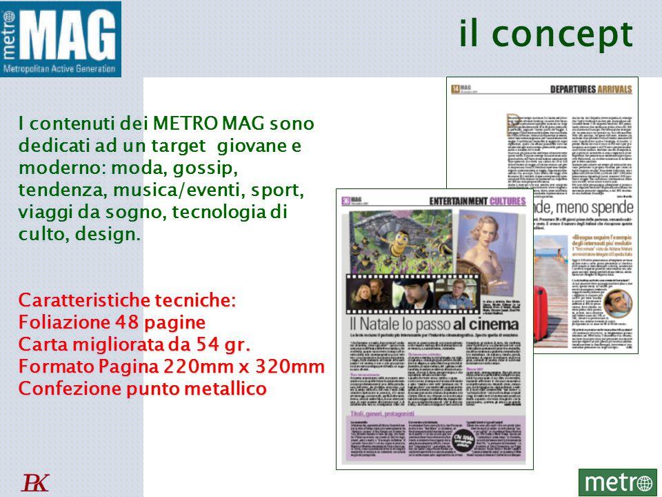 il concept I contenuti dei METRO MAG sono dedicati ad un target giovane e moderno: moda, gossip, tendenza, musica/eventi, sport, viaggi da sogno, tecnologia di culto, design.