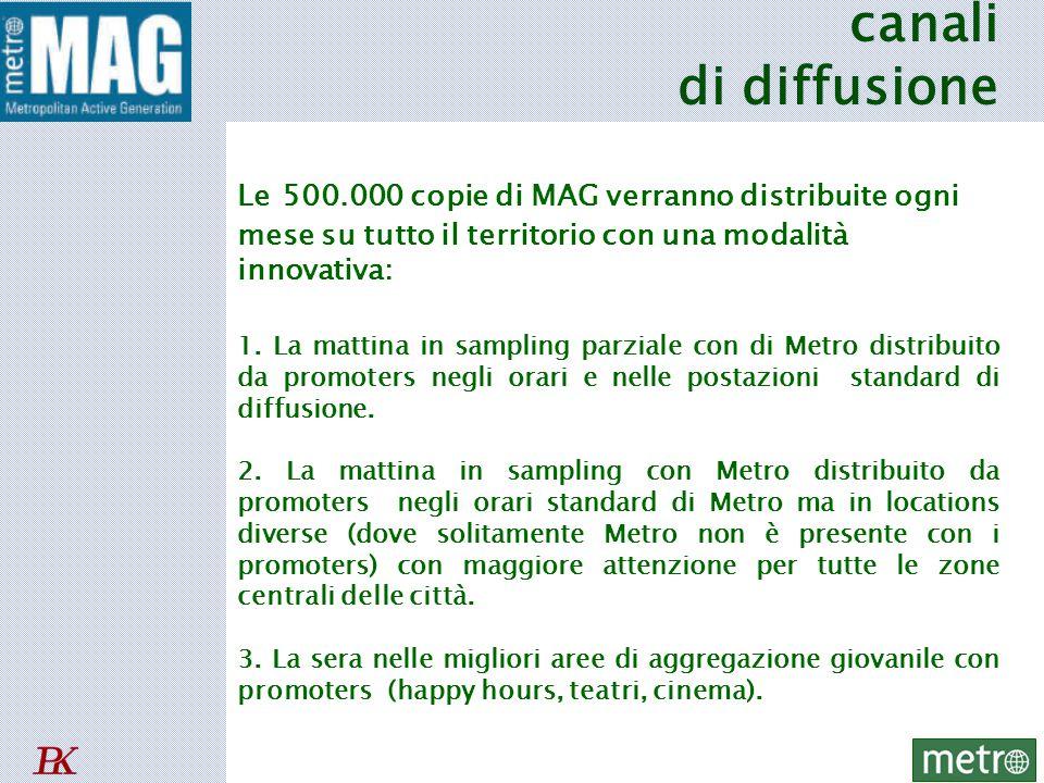 canali di diffusione Le 500.000 copie di MAG verranno distribuite ogni mese su tutto il territorio con una modalità innovativa: 1.