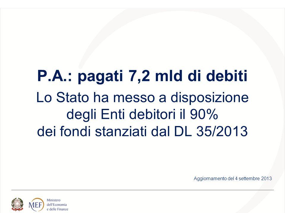 P.A.: pagati 7,2 mld di debiti Lo Stato ha messo a disposizione degli Enti debitori il 90% dei fondi stanziati dal DL 35/2013 Aggiornamento del 4 settembre 2013