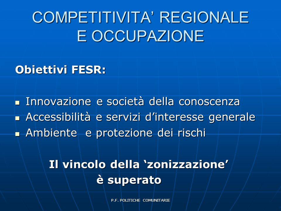 P.F. POLITICHE COMUNITARIE COMPETITIVITA' REGIONALE E OCCUPAZIONE Obiettivi FESR:  Innovazione e società della conoscenza  Accessibilità e servizi d