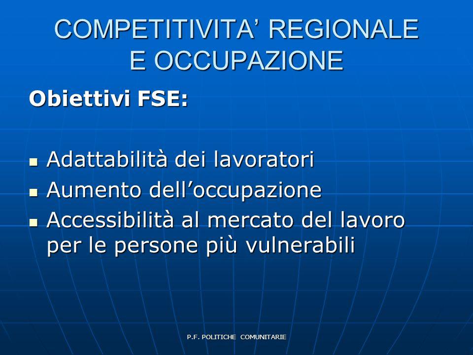 P.F. POLITICHE COMUNITARIE COMPETITIVITA' REGIONALE E OCCUPAZIONE Obiettivi FSE:  Adattabilità dei lavoratori  Aumento dell'occupazione  Accessibil