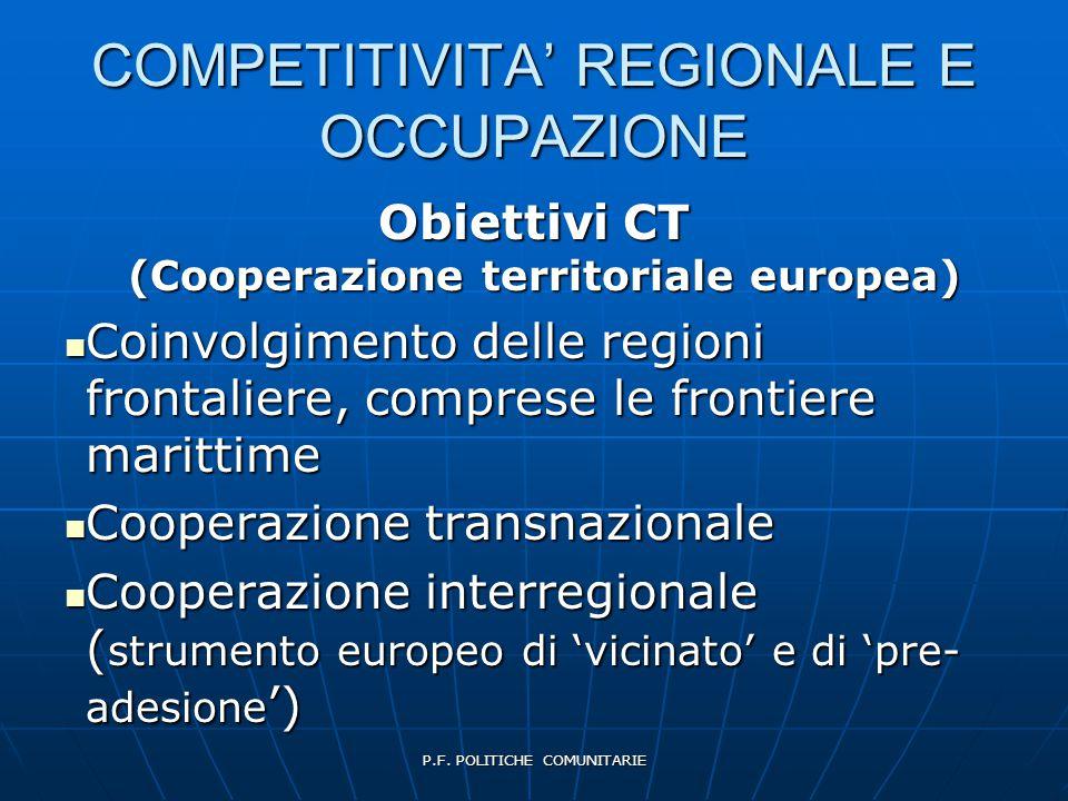 P.F. POLITICHE COMUNITARIE COMPETITIVITA' REGIONALE E OCCUPAZIONE Obiettivi CT (Cooperazione territoriale europea)  Coinvolgimento delle regioni fron