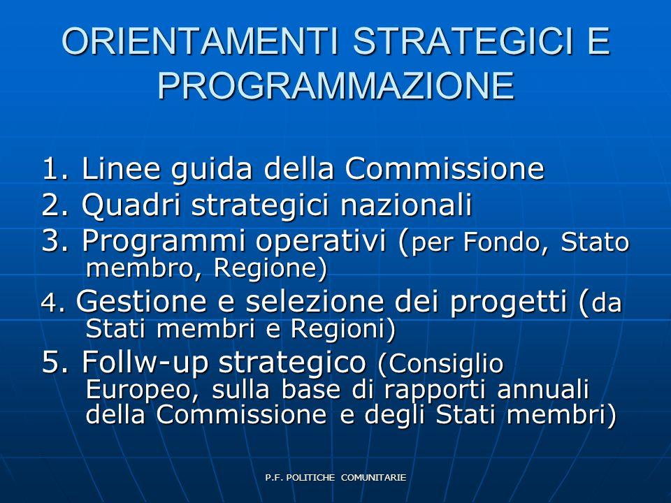 P.F. POLITICHE COMUNITARIE ORIENTAMENTI STRATEGICI E PROGRAMMAZIONE 1.