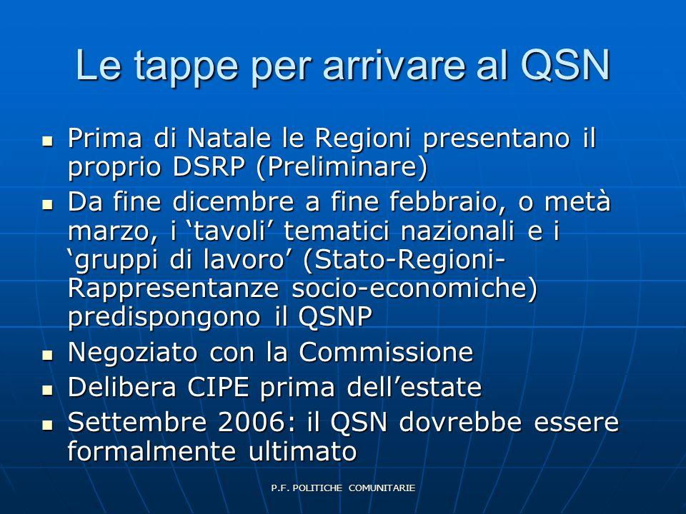 P.F. POLITICHE COMUNITARIE Le tappe per arrivare al QSN  Prima di Natale le Regioni presentano il proprio DSRP (Preliminare)  Da fine dicembre a fin