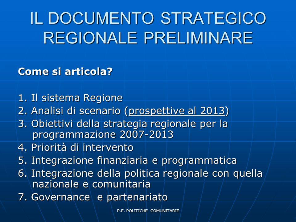 P.F. POLITICHE COMUNITARIE IL DOCUMENTO STRATEGICO REGIONALE PRELIMINARE Come si articola.