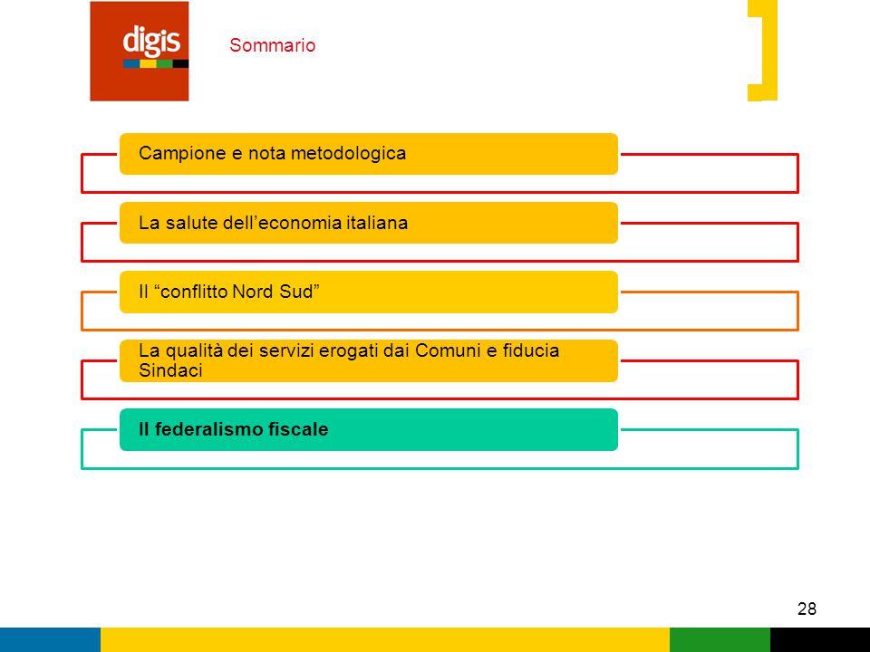 28 Sommario Campione e nota metodologicaLa salute dell'economia italianaIl conflitto Nord Sud La qualità dei servizi erogati dai Comuni e fiducia Sindaci Il federalismo fiscale