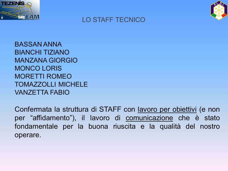 LO STAFF TECNICO BASSAN ANNA BIANCHI TIZIANO MANZANA GIORGIO MONCO LORIS MORETTI ROMEO TOMAZZOLLI MICHELE VANZETTA FABIO Confermata la struttura di STAFF con lavoro per obiettivi (e non per affidamento ), il lavoro di comunicazione che è stato fondamentale per la buona riuscita e la qualità del nostro operare.