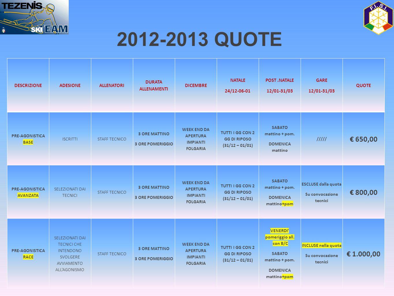 2012-2013 QUOTE DESCRIZIONEADESIONEALLENATORI DURATA ALLENAMENTI DICEMBRE NATALE 24/12-06-01 POST.NATALE 12/01-31/03 GARE 12/01-31/03 QUOTE PRE-AGONISTICA BASE ISCRITTISTAFF TECNICO 3 ORE MATTINO 3 ORE POMERIGGIO WEEK END DA APERTURA IMPIANTI FOLGARIA TUTTI I GG CON 2 GG DI RIPOSO (31/12 – 01/01) SABATO mattino + pom.