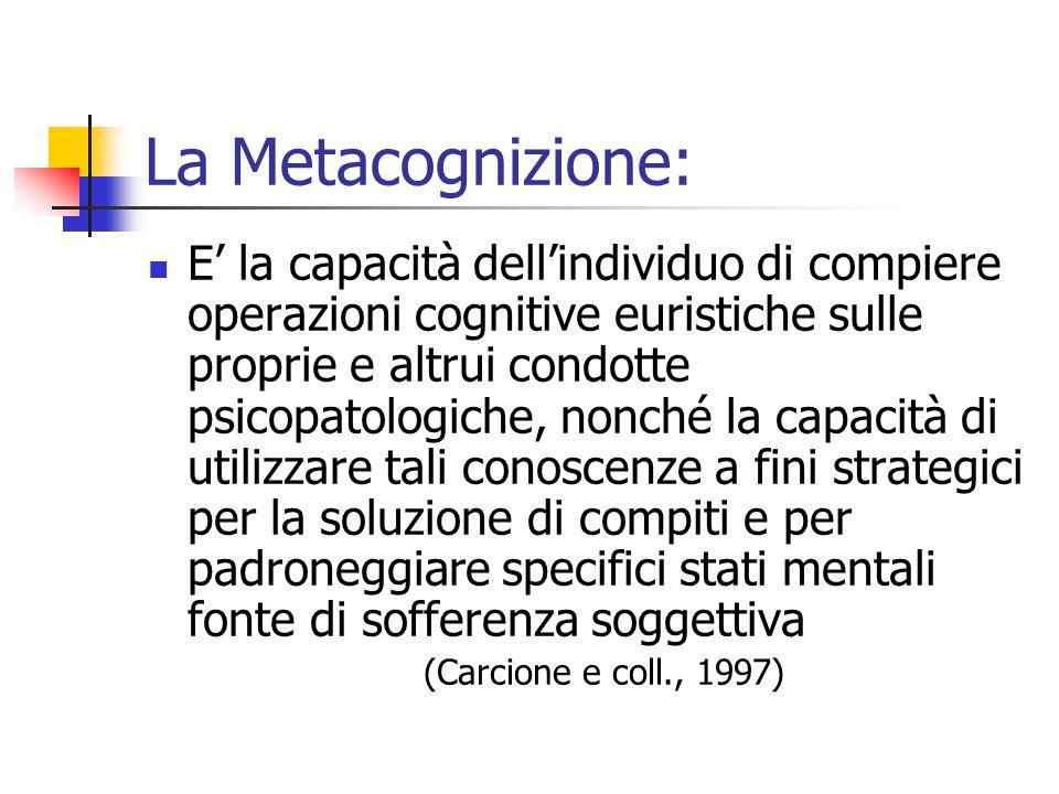 La Metacognizione:  E' la capacità dell'individuo di compiere operazioni cognitive euristiche sulle proprie e altrui condotte psicopatologiche, nonch