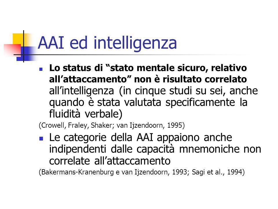 """AAI ed intelligenza  Lo status di """"stato mentale sicuro, relativo all'attaccamento"""" non è risultato correlato all'intelligenza (in cinque studi su se"""