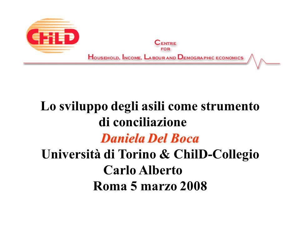 Lo sviluppo degli asili come strumento di conciliazione Daniela Del Boca Università di Torino & ChilD-Collegio Carlo Alberto Roma 5 marzo 2008