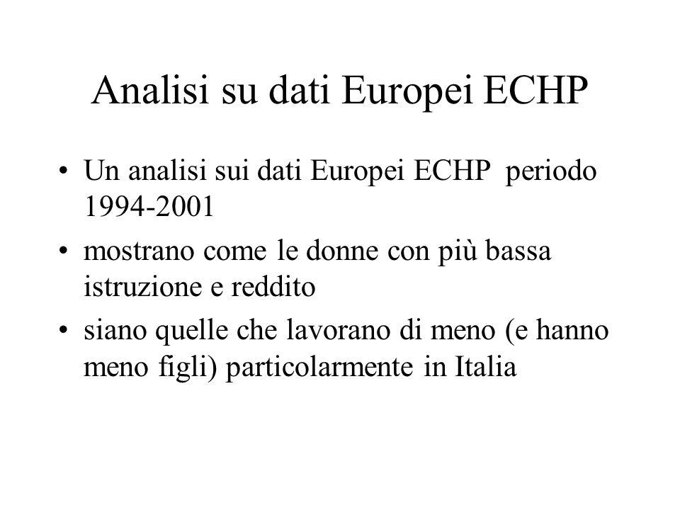 Analisi su dati Europei ECHP Un analisi sui dati Europei ECHP periodo 1994-2001 mostrano come le donne con più bassa istruzione e reddito siano quelle