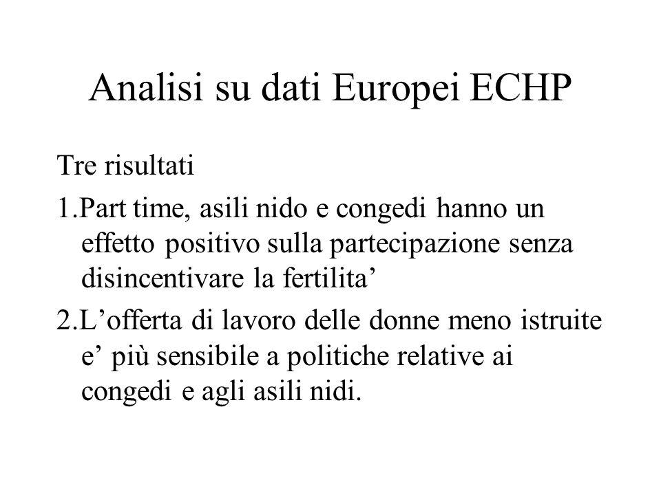 Analisi su dati Europei ECHP Tre risultati 1.Part time, asili nido e congedi hanno un effetto positivo sulla partecipazione senza disincentivare la fe