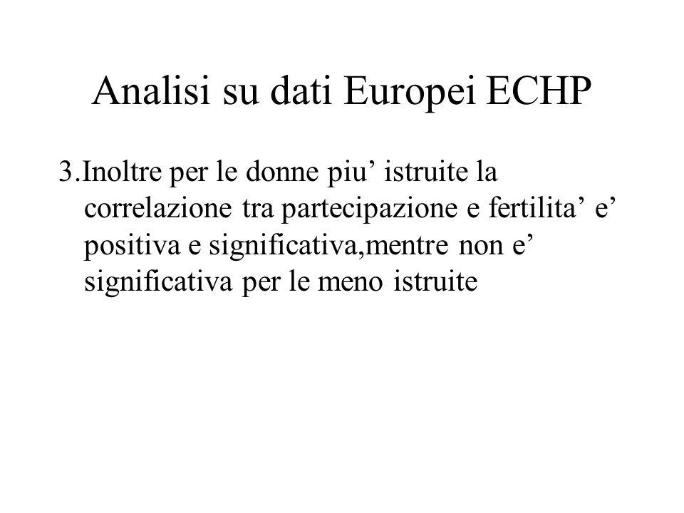 Analisi su dati Europei ECHP 3.Inoltre per le donne piu' istruite la correlazione tra partecipazione e fertilita' e' positiva e significativa,mentre n