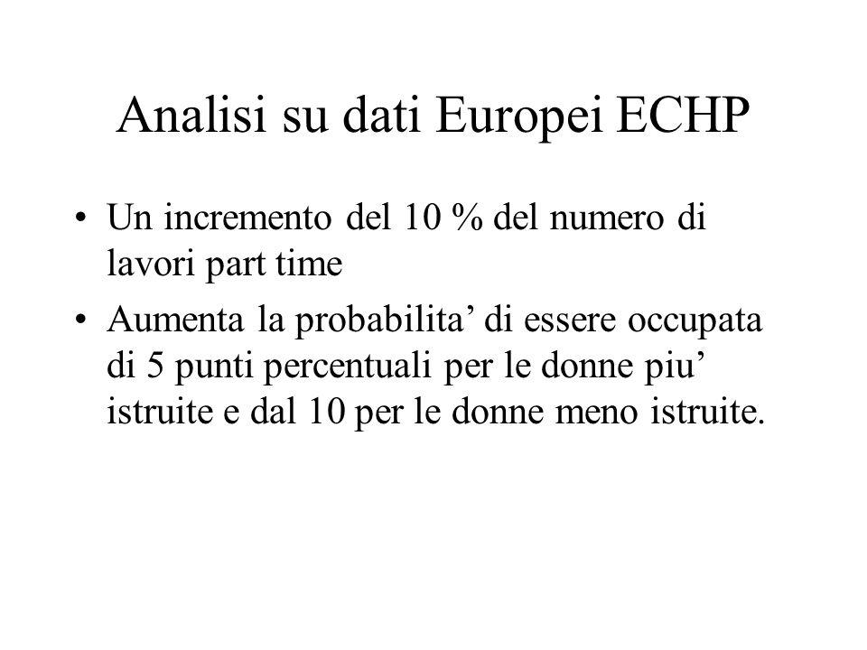 Analisi su dati Europei ECHP Un incremento del 10 % del numero di lavori part time Aumenta la probabilita' di essere occupata di 5 punti percentuali p