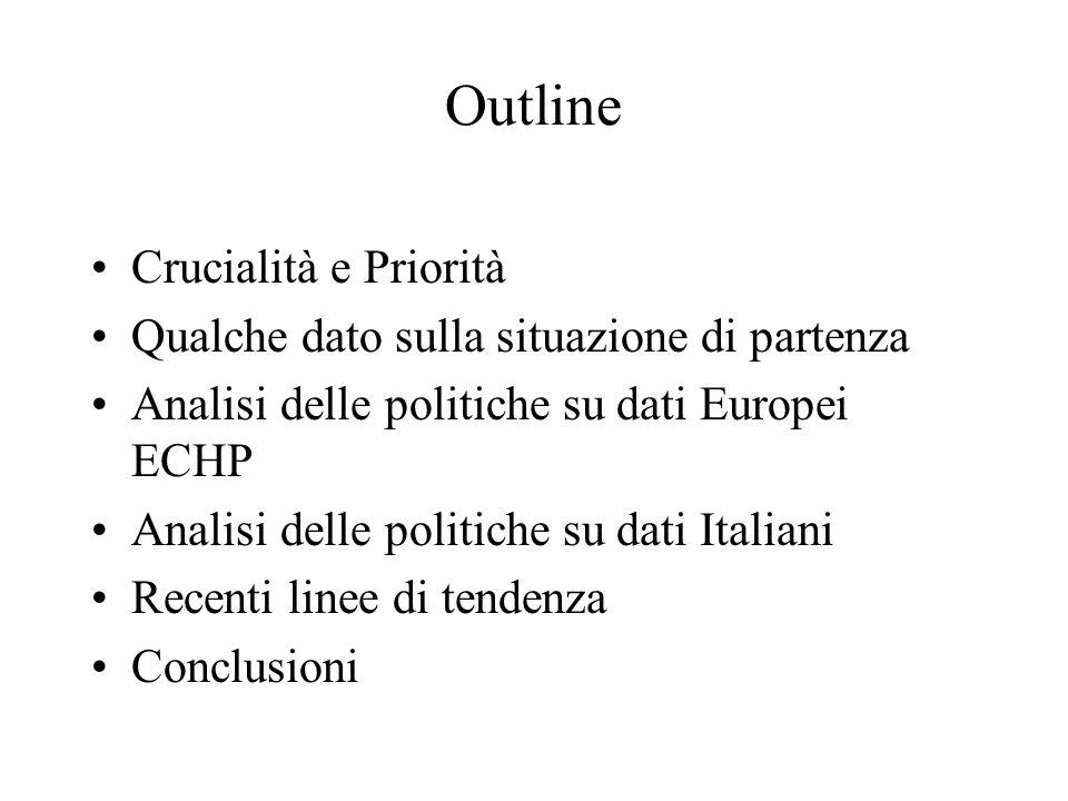 Outline Crucialità e Priorità Qualche dato sulla situazione di partenza Analisi delle politiche su dati Europei ECHP Analisi delle politiche su dati I