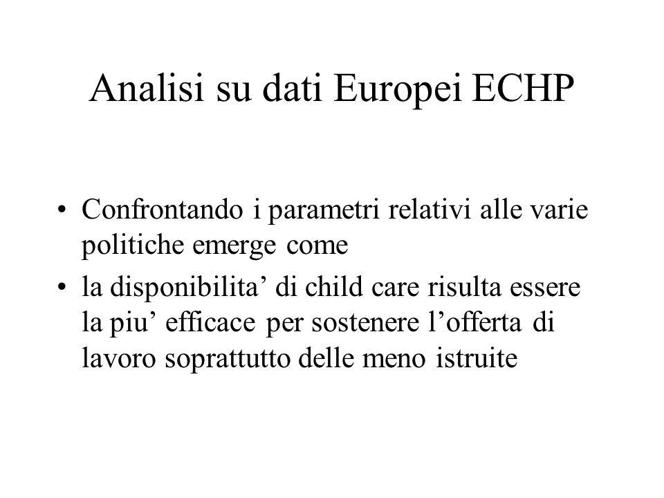 Analisi su dati Europei ECHP Confrontando i parametri relativi alle varie politiche emerge come la disponibilita' di child care risulta essere la piu'