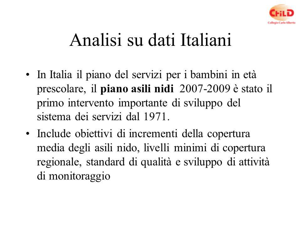 Analisi su dati Italiani In Italia il piano del servizi per i bambini in età prescolare, il piano asili nidi 2007-2009 è stato il primo intervento imp