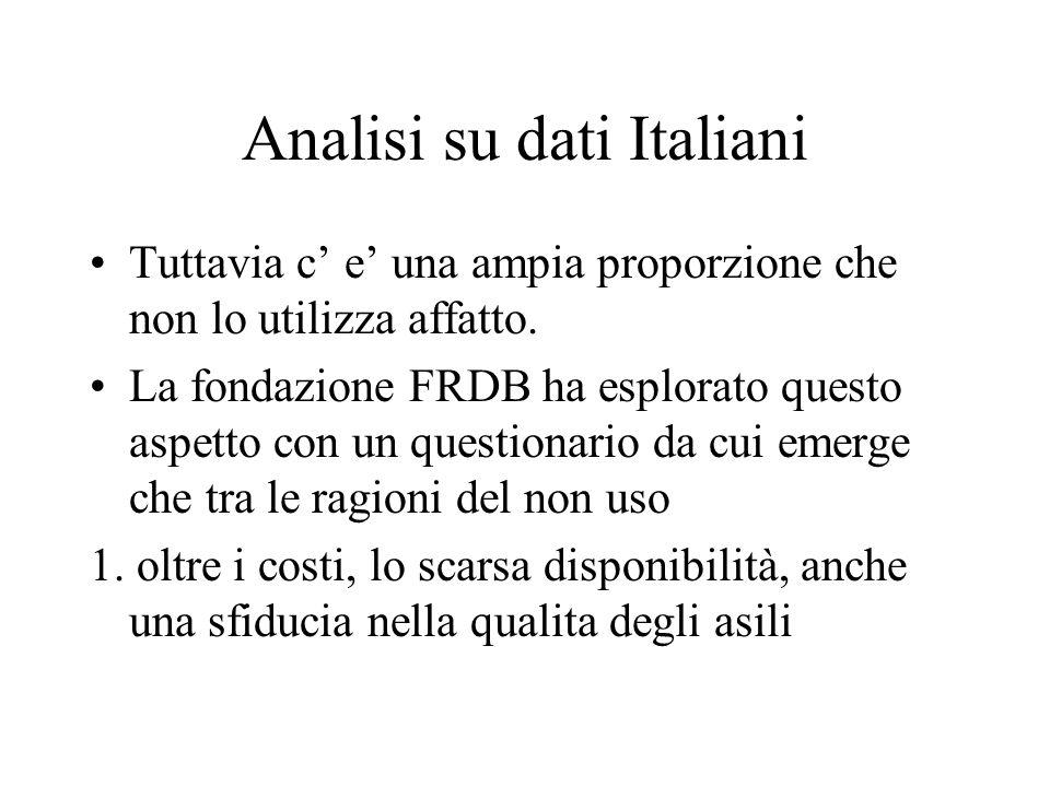 Analisi su dati Italiani Tuttavia c' e' una ampia proporzione che non lo utilizza affatto. La fondazione FRDB ha esplorato questo aspetto con un quest