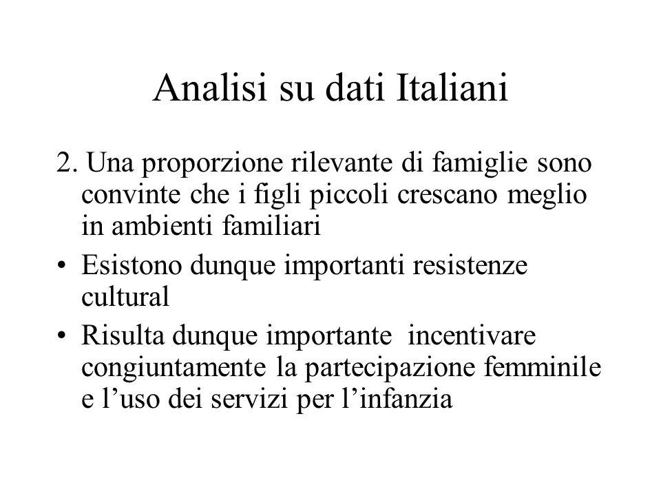 Analisi su dati Italiani 2. Una proporzione rilevante di famiglie sono convinte che i figli piccoli crescano meglio in ambienti familiari Esistono dun