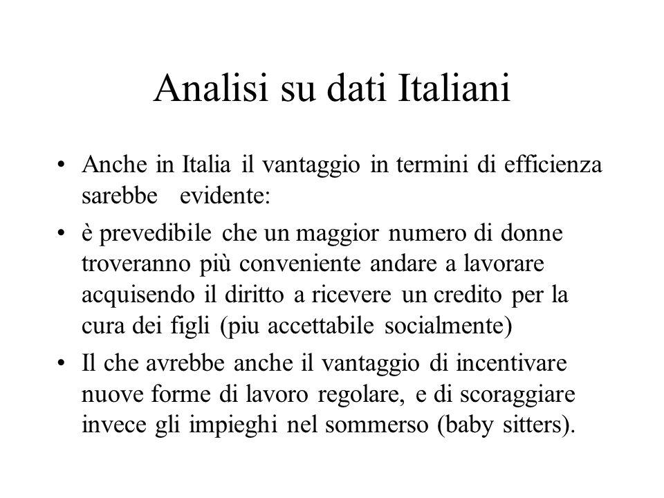Analisi su dati Italiani Anche in Italia il vantaggio in termini di efficienza sarebbe evidente: è prevedibile che un maggior numero di donne troveran