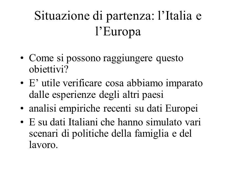 Situazione di partenza: l'Italia e l'Europa Come si possono raggiungere questo obiettivi? E' utile verificare cosa abbiamo imparato dalle esperienze d