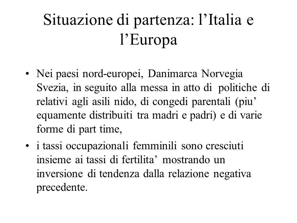 Situazione di partenza: l'Italia e l'Europa Nei paesi nord-europei, Danimarca Norvegia Svezia, in seguito alla messa in atto di politiche di relativi