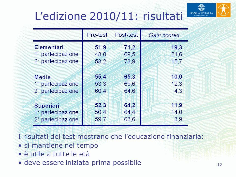 12 I risultati dei test mostrano che l'educazione finanziaria: si mantiene nel tempo è utile a tutte le età deve essere iniziata prima possibile L'edi