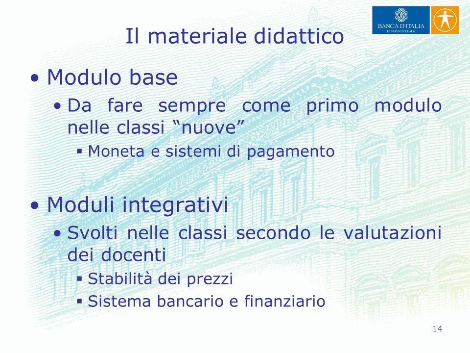 """14 Il materiale didattico Modulo base Da fare sempre come primo modulo nelle classi """"nuove""""  Moneta e sistemi di pagamento Moduli integrativi Svolti"""