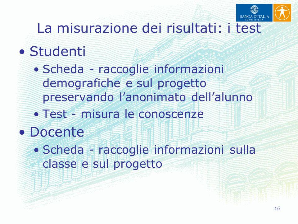 16 La misurazione dei risultati: i test Studenti Scheda - raccoglie informazioni demografiche e sul progetto preservando l'anonimato dell'alunno Test