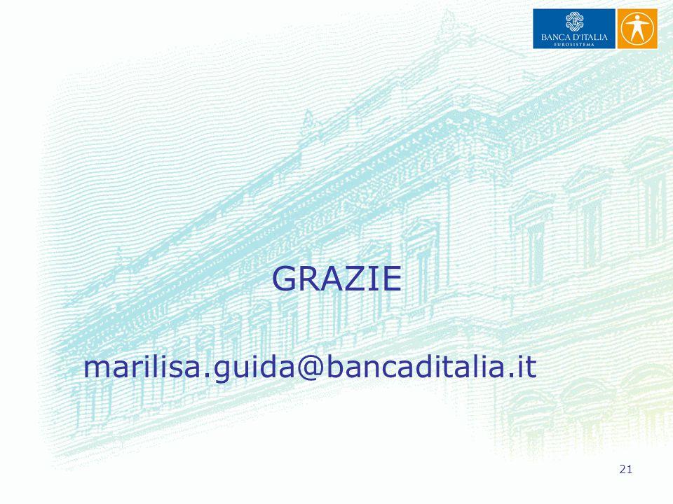 21 GRAZIE marilisa.guida@bancaditalia.it