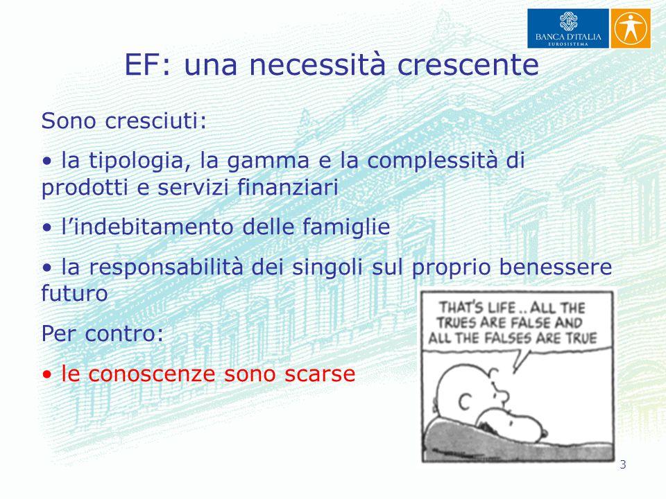 3 EF: una necessità crescente Sono cresciuti: la tipologia, la gamma e la complessità di prodotti e servizi finanziari l'indebitamento delle famiglie
