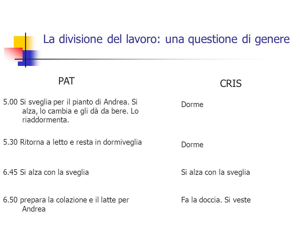 La divisione del lavoro: una questione di genere PAT CRIS 5.00 Si sveglia per il pianto di Andrea. Si alza, lo cambia e gli dà da bere. Lo riaddorment