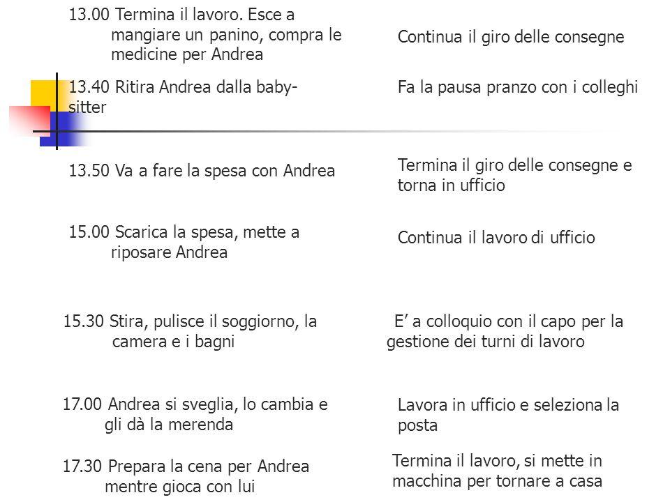 13.00 Termina il lavoro. Esce a mangiare un panino, compra le medicine per Andrea Continua il giro delle consegne 13.40 Ritira Andrea dalla baby- sitt