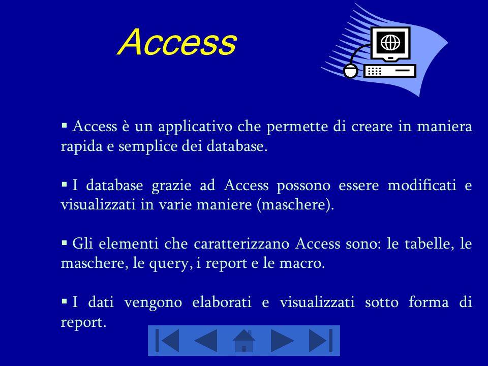 Access  Access è un applicativo che permette di creare in maniera rapida e semplice dei database.  I database grazie ad Access possono essere modifi