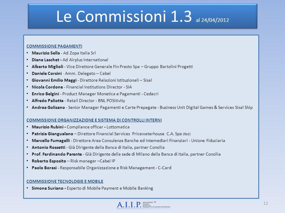 Le Commissioni 1.3 al 24/04/2012 COMMISSIONE PAGAMENTI Maurizio Sella - Ad Zopa Italia Srl Diane Laschet - Ad Airplus International Alberto Miglioli -
