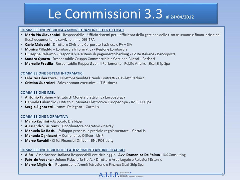 Le Commissioni 3.3 al 24/04/2012 COMMISSIONE PUBBLICA AMMINISTRAZIONE ED ENTI LOCALI Maria Pia Giovannini - Responsabile - Ufficio sistemi per l'effic