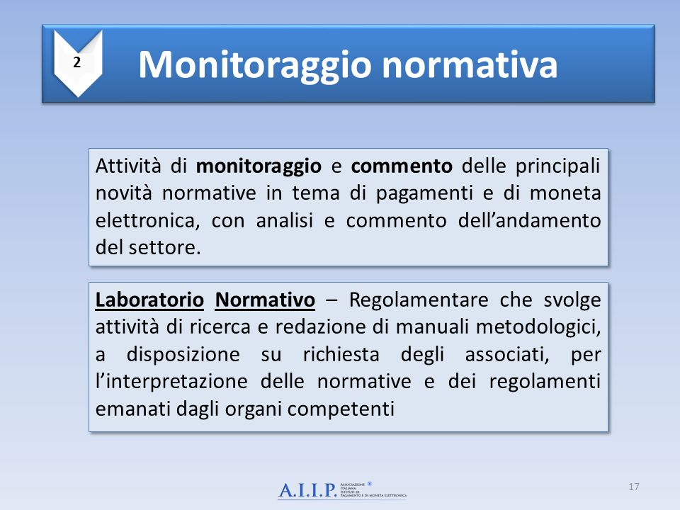 Attività di monitoraggio e commento delle principali novità normative in tema di pagamenti e di moneta elettronica, con analisi e commento dell'andame