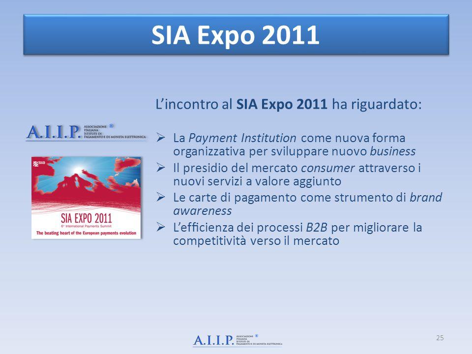 SIA Expo 2011 L'incontro al SIA Expo 2011 ha riguardato:  La Payment Institution come nuova forma organizzativa per sviluppare nuovo business  Il pr