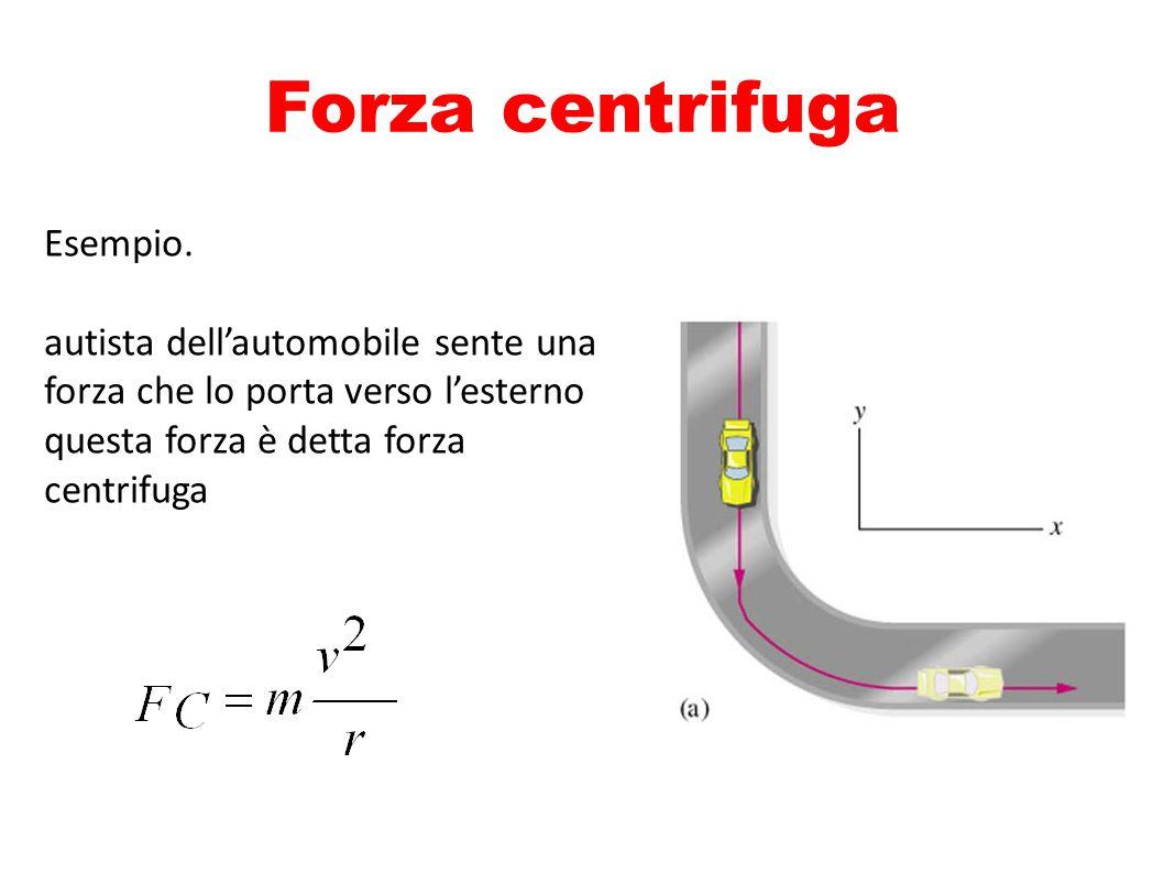 Forza centrifuga Esempio. autista dell'automobile sente una forza che lo porta verso l'esterno questa forza è detta forza centrifuga