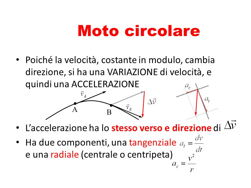 Moto circolare Poiché la velocità, costante in modulo, cambia direzione, si ha una VARIAZIONE di velocità, e quindi una ACCELERAZIONE L'accelerazione